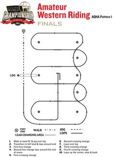 This is the Amateur #WesternRiding finals pattern for the 2014 #AQHAWorldShow.