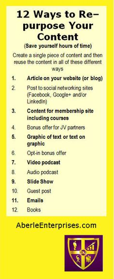 """John Aberle's graphic of """"12 Types of Content Marketing"""" - #7 Graphic of text or text on graphic using John Kremer's approach of a tip-o-graphic taught on Directions University's Content Marketing Master Class – affiliate link included."""
