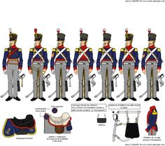 Regiment of Light Dragons (Queen's Light Dragoons) Waterloo 1815, Battle Of Waterloo, Independence War, Etat Major, Hundred Days, British Uniforms, Army Uniform, Uniform Dress, Military Uniforms