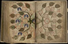 Liber Floridus - geneology tree by peacay, via Flickr