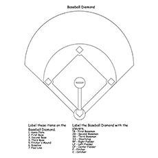 Top 20 Baseball Coloring Pages For Toddlers Baseball Coloring Pages Baseball Classic Kids Playing Baseball