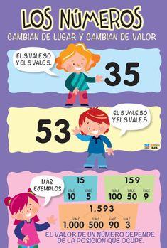 Kindergarten Classroom, Teaching Math, Math Class, Psp, Ideas Para, Montessori, Acting, Homeschool, Learning