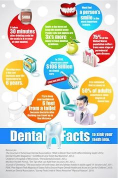 Check out these dental facts! #RobertsdaleDentalCare #healthyteeth #beautifulsmile - http://ift.tt/1HQJd81