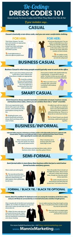 decoding-dress-codes