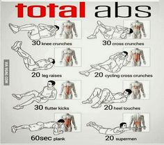 Try total abs workout better in our apps. Total Abs, Fitness Workouts, Abs Workout Routines, At Home Workouts, Fitness Motivation, Workout Abs, Ab Workouts, 5 Minute Abs Workout, Total Ab Workout