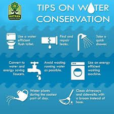 Problems Due To Water Scarcity In India And How To Conserve Water Water Scarcity Water Conservation Conservation