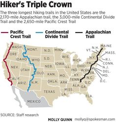 The Triple Crown for long-distance hikers includes the Pacific Crest Trail, Continental Divide Trail and Appalachian Trail. Thru Hiking, Hiking Tips, Camping And Hiking, Outdoor Camping, Backpacking Tips, Outdoor Travel, Ultralight Backpacking, Hiking The Appalachian Trail, Hiking Checklist