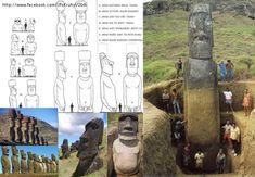 """L'ILE DE PÂQUES , qui appartient au Chili, est une île volcanique reculée de Polynésie, dont le nom autochtone est Rapa Nui. Elle est célèbre pour ses sites archéologiques, notamment les quelque 900 statues monumentales (les moaï) créées par ses habitants entre le XIIIe et le XVIe siècle. Les moaï sont des sculptures de silhouettes humaines dotées de têtes surdimensionnées, la plupart du temps posées sur d'immenses piédestaux en pierre appelés """"ahus"""". God Bless Us All, Statues, Site Archéologique, Unexplained Phenomena, Easter Island, Paros, Pacific Ocean, Old Things, Vacation"""