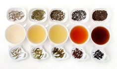 How To Dye Hair With Herbal Teas... http://www.herbsandoilsworld.com/dye-hair-with-herbal-teas/  Forget the expensive chemical packed dyes that damage your hair! Click the link and discover how you can dye your hair almost any color using herbal teas.   There is also a great natural tip for covering up grey too using a wonderful herbal remedy. Click the link to find out what it is.