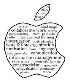 10 Cosejos sobre el ipad para maestros