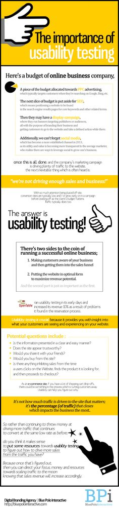 The importance of usability testing : #Usability #OnlineBusiness http://bluepolointeractive