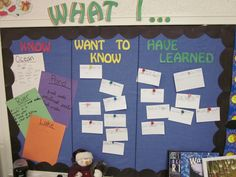 An interactive bulletin board-sized KWL chart. Students can pin things whenever they get a chance. A nice self-assessment option, too. Teaching Displays, School Displays, Classroom Displays, Classroom Decor, 3rd Grade Classroom, School Classroom, School Fun, Interactive Bulletin Boards, Classroom Bulletin Boards