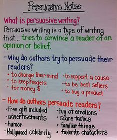 Writing:  Great poster for persuasive writing.