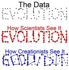 Connect the Dots: Scientists vs Creationists version