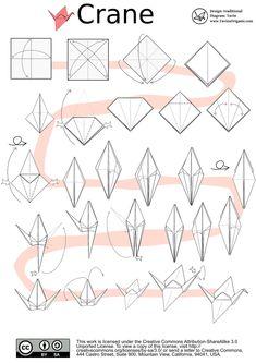 origami crane Origami Paper Folding, Origami Paper Crane, Paper Crafts Origami, Origami Art, Origami Dragon, Origami Fish, Printable Origami Instructions, Origami Crane Tutorial, Easy Origami Animals