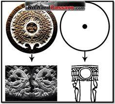 Bronx Zoo - Aztec Sun Stone Egyptian Sundisk