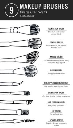 From lips to cheeks to foundation, these are the 9 essential makeup brushes every girl needs.