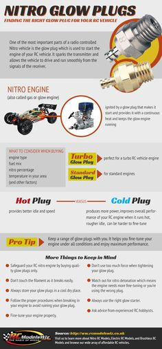 One of the most important parts of a radio controlled Nitro vehicle is the glow plug which is used to the engine of your RC vehicle.