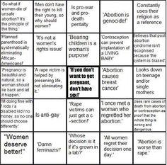 Anti-choice bingo | Flickr - Photo Sharing!