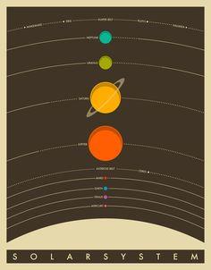 Solar System Art Print | Jazzberry Blue | Society 6