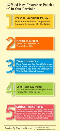 Choose from a range of life and risk insurance plans, as well as other policies such as health, accident, risk Buy Life Insurance Online, Life Insurance Premium, Insurance Ads, Long Term Care Insurance, Insurance Marketing, Life Insurance Quotes, Term Life Insurance, Supplemental Health Insurance, Best Health Insurance