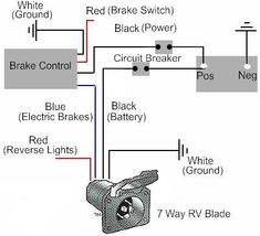 DrawTite Brake Controller Troubleshooting Diagram
