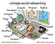 Social Media back in the day.
