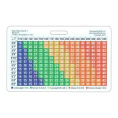 Body Mass Index Bmi Horizontal Badge Card