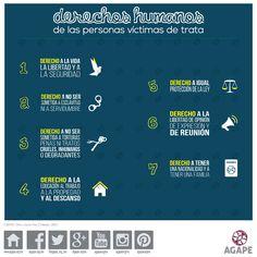 Derechos humanos de las víctimas de trata de personas https://instagram.com/p/BJyewEkhC-I/