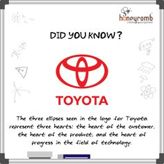 Hidden Meaning of Toyota's Logo Digital Marketing Strategy, Digital Marketing Services, Web Design, Logo Design, Communication Design, Design Agency, Toyota, Meant To Be, Branding