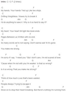 One Direction - Strong Chords