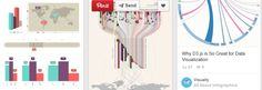 Data Visualization on Pinterest