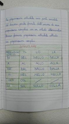 Le preposizioni- Grammatica in classe quarta- febbraio - Maestra Anita Back To School, Bullet Journal, Teaching, Italy, Names, Classroom, Teachers, Italia, Entering School