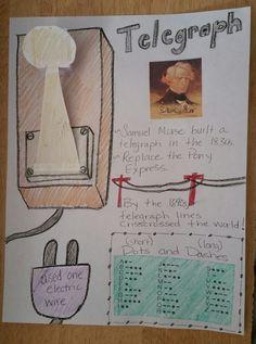 Telegraph, Samuel Morse, Morse Code notebook page for homeschooling.