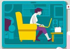 e-Salud: Posturas delante de un ordenador.