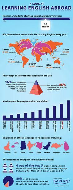 Dalej pytasz dlaczego warto uczyć się angola?:)