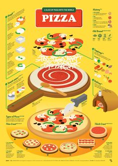 Take a look at these Korean infographic posters by Street H. they are pretty and quite interesting! Take a look at these Korean infographic posters by Street H. they are pretty and quite interesting! Information Design, Information Graphics, Recipe Drawing, Poster Design Inspiration, Design Posters, Poster S, Pizza Poster, Food Drawing, Grafik Design