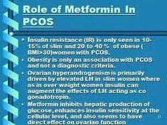 Metformin & PCOS