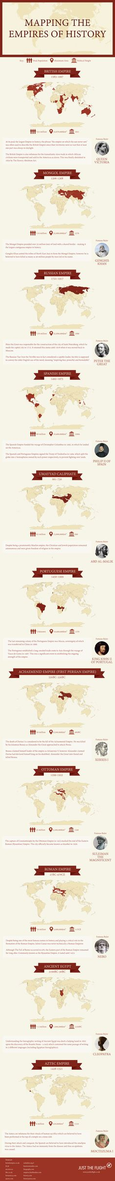 Mapping the Empires of History #Infographic #History