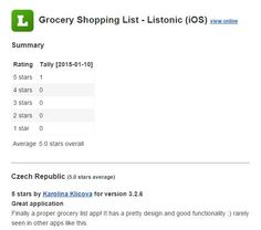 The best iOS grocery list app in Czech Republic! :-) We're gonna celebrate that and rise a toast with a good Czech beer! Listonic is available also for Android and Windows Phone: get.listonic.com.