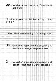 Albumarchívum Math Equations, Album, Card Book