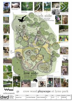 I like the concept sketch in the center with the photographs surrounding....designing playscape