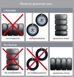 Сегодня мы поговорим о том, как, где и на чем правильно хранить автомобильные и мотоциклетные колеса, покрышки или шины. Рассмотрим правила...