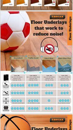 Floor Underlay, Soccer Ball, Coding, Flooring, European Football, Wood Flooring, European Soccer, Soccer, Futbol