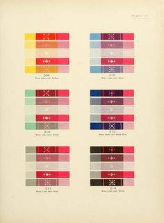 The color printer. A treatise on the use of col...