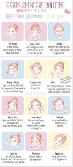 Order for Asian/Korean skincare routine #AsianBeautyTips #KoreanSkincareTips #NaturalSkinCareRoutine #SkinTagsHomeRemedies Asian Skincare, Korean Skincare Routine, Korean Skincare Steps, Skin Care Regimen, Skin Care Tips, Skin Tips, Beauty Regimen, Diy Cosmetic, Beauty Hacks For Teens