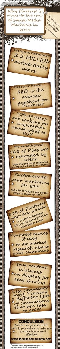 Pinterest and Social Media Marketing #infografia #infographic #socialmedia