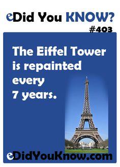 Did You Know? eDidYouKnow.com