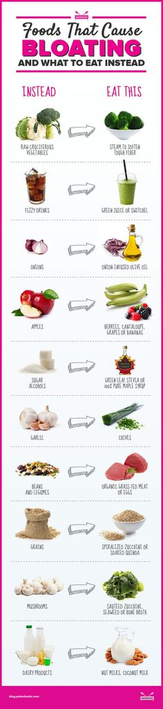 Eat Stop Eat Diet Plan to Lose Weight - - 10 Foods That Cause Bloating and What to Eat Instead Diet Plan Eat Stop Eat - In Just One Day This Simple Strategy Frees You From Complicated Diet Rules - And Eliminates Rebound Weight Gain Stop Eating, Clean Eating, Healthy Eating, Foods That Cause Bloating, Anti Bloating, Reduce Bloating, How To Stop Bloating, Stomach Bloating, Grass Fed Meat