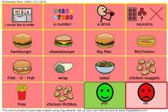 Food Choice Board - McDonalds